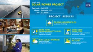 Sun, Partnerships Power Thailand Solar Project1
